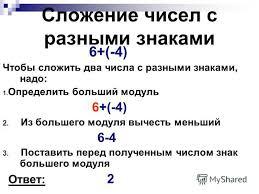 Презентация на тему Сложение и вычитание положительных и  3 Сложение отрицательных