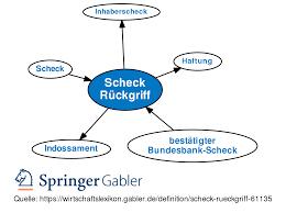 Проверьте 'scheckformular' перевод на английский. Scheck Ruckgriff Definition Gabler Banklexikon