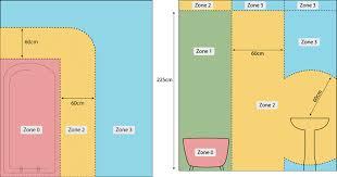 bathroom lighting zones. zlite bathroom lighting zones diagram v