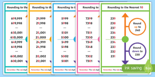 Rounding Rules Chart Year 5 Rounding To The Nearest 10 100 1000 10000 100000