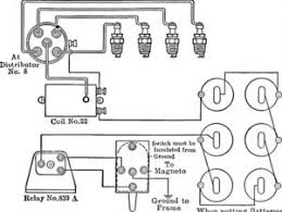 symptoms of a bad ignition relay function location mechanic base ignition relay wiring diagram