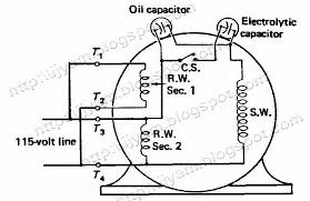start capacitor run motor wiring diagram modern design of wiring electrical control circuit schematic diagram of two value capacitor rh ijyam pot com capacitor start induction run motor wiring diagram capacitor start