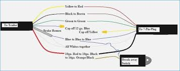 7 pole rv plug wiring diagram dogboi info 7 pin plug wiring diagram wiring diagram for trailer harness 7 6 4 way