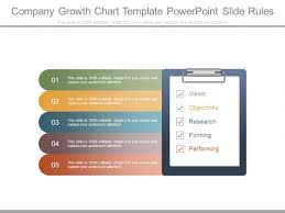 Company Growth Chart Template Powerpoint Slide Rules