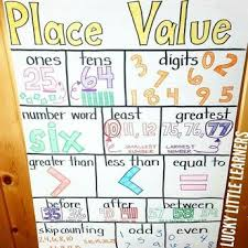 List Of Pinterest Place Value First Anchor Chart Images