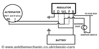 vw alternator conversion wiring diagram wiring diagrams image free vw alternator conversion wiring diagram sunbeam alpine dynamo or alternatorrhaskthemechaniccouk vw alternator conversion wiring diagram at gmaili net