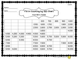 Number Chart Math Activities Counting By 100 1 000 And 10 000 Up To A Million