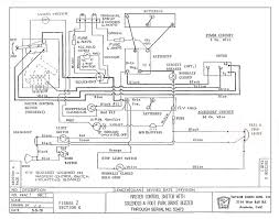 wiring diagram for ez go golf cart wiring diagram 03 ez go wiring diagram auto schematic