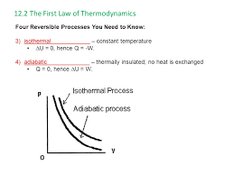 12 2 the first law of thermodynamics