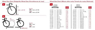 Sigma 1606l Wheel Size Chart Best Picture Of Chart