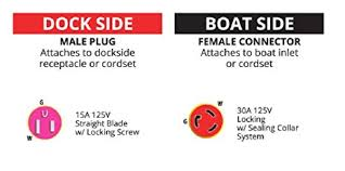 wiring diagram for marinco plug wiring image amazon com marinco eel pigtail adapters boating electrical on wiring diagram for marinco plug