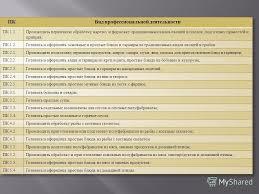 Презентация на тему Профессия Повар кондитер Экспертная оценка  4