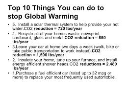 anti global warming essay