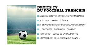 Foot ligue 2, france : Football Canal Will Broadcast The End Of The Ligue 1 And Ligue 2 Season Archyde