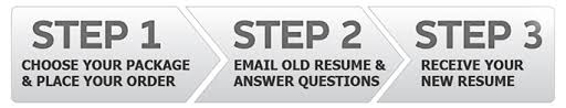 best Resume Writing images on Pinterest   Resume writing  Resume tips  and Job search