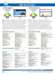 Ms Word Business Plan Template Microsoft Word Project Management Plan Template Ms Office Templates