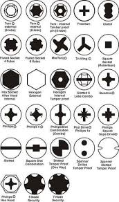 Screw Head Styles Chart Everything Youd Want To Know About Screws Tools
