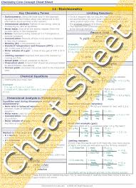 review cheat sheet