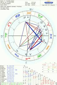 Michael Fassbender Birth Chart Her Aqua Moon Mystic Medusa Astrology