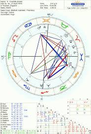 Her Aqua Moon Mystic Medusa Astrology