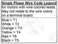 reversing drum switch wiring diagram reversing 1 5 hp 2 hp electric motor reversing drum switch single phase on reversing drum switch dayton reversing drum switch wiring diagram