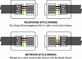 cat5e to rj11 wiring diagram cat5e image wiring rj11 wall socket wiring diagram wiring diagram on cat5e to rj11 wiring diagram