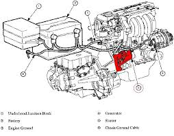 similiar saturn sl starter keywords 1998 chevy astro van back up light diagram on 1998 saturn sl2 engine