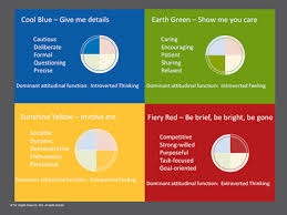 A general description of your core, or primary personality type. Www Colorcode Com Free Personality Test