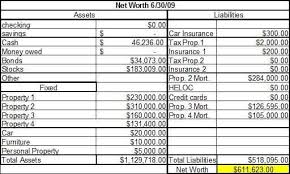 Networth Form Personal Net Worth Form Koziy Thelinebreaker Co