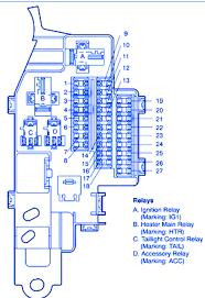 toyota mr spyder passenger fuse box block circuit breaker toyota mr2 spyder 2001 passenger fuse box block circuit breaker diagram