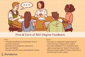 Best Features Of Process Oriented Performance Assessment Design 360 Degree Feedback The Good The Bad And The Ugly