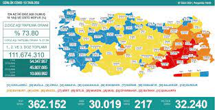 Türkiye'nin 14 Ekim koronavirüs tablosu açıklandı: Bakan Koca'dan 'Vaka  sayısının yükselme ihtimali var' uyarısı - Yeni Şafak