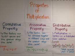 Properties Of Multiplication Chart Properties Of Multiplication Anchor Charts Teaching Math