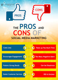 the pros and cons of social media marketing  gr imagine®