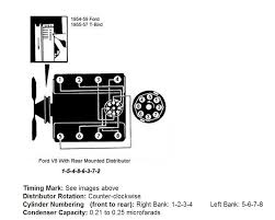 1961 ford truck wiring diagram on 1961 images free download 1955 Ford Thunderbird Wiring Diagram 1961 ford truck wiring diagram 12 1961 thunderbird wiring diagram 1963 ford truck wiring diagram wiring diagram for 1955 ford thunderbird