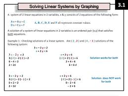 3 1 solving linear systems by graphing a system of 2 linear equations in 2 variables