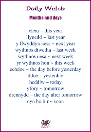 We've split them into 4 groups. Pin By Classy Polyglot On Welsh Welsh Words Learn Welsh Welsh Language