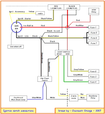 late model mk wiring in electrical data reference only forum here is the wiring diagram from the ignition switch again late model mk3 inc laser