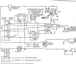 john deere 3020 wiring diagram pdf deltagenerali me john deere 3020 wiring diagram pdf