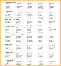 Resume Action Verbs Best Resume Action Verbs For Teachers Active Letsdeliverco