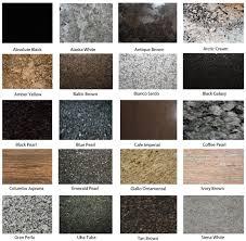 colours of granite