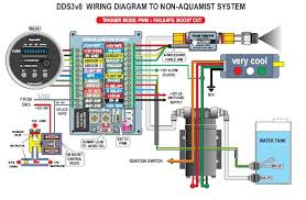 stealth coolingmist install instructions dds3 failsafe wiring this image has been resized click this bar to view the full image the original image is sized 678x444