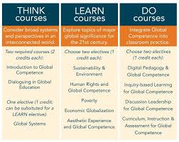 online academic coursework global competence certificate learn more about the gcc online educational experience