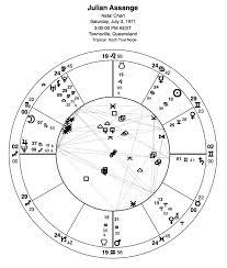 Julian Assange Natal Chart Astrological Notes Assange Trump The U S A And Current