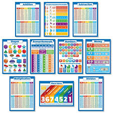 Details About 10 Large Math Posters For Kids Multiplication Chart 18 X 24 Paper