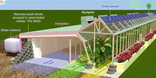 earthship schematic 1