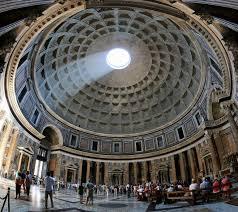 Римский Пантеон Панорама