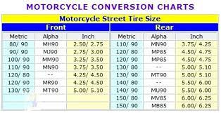 Motorcycle Metric Tire Conversion Calculator