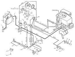 Riding lawn mower starter solenoid wiring diagram best of fancy