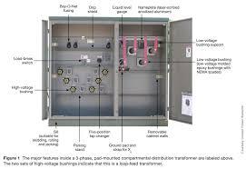 basics of medium voltage wiring page 9 of 10 solarpro magazine figure 1 labeled transformer illustration